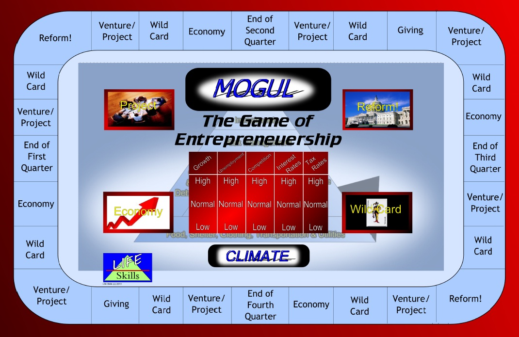 Mogul Game Board1 In Person Games